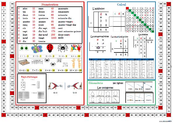 Sous-mains Mathématiques CM1