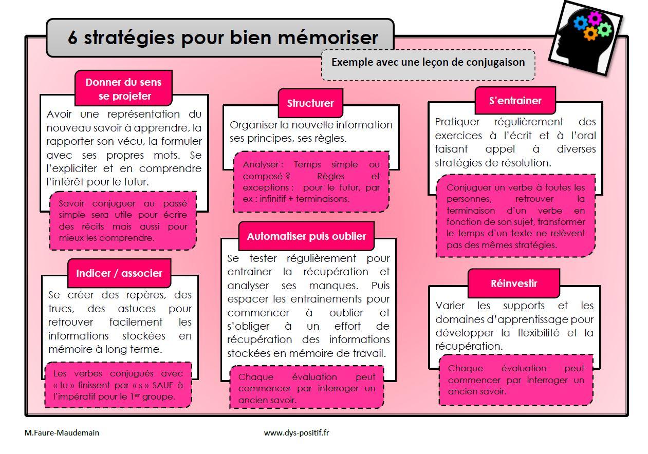 Les Strategies De Memorisation Dys Positif