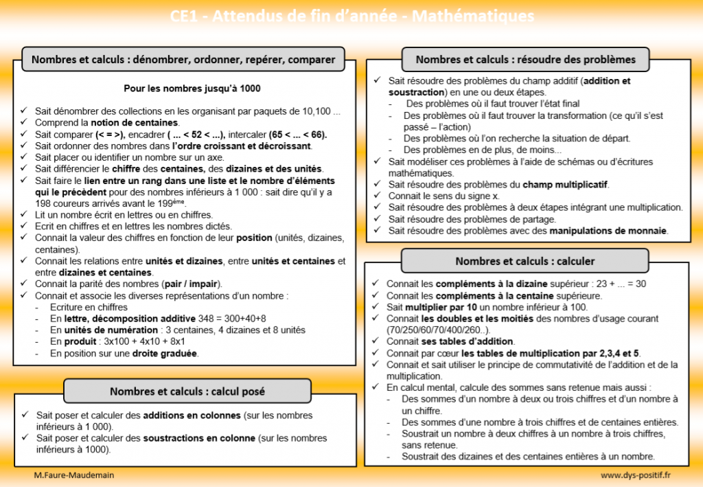 Programme Ce1 En Francais Et En Mathematiques Dys Positif